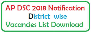 AP DSC 2018 Notification District wise Vacancies List Download