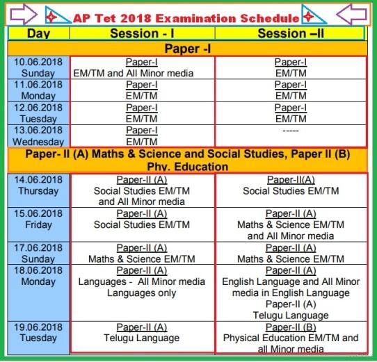AP Tet 2018 Examination Schedule