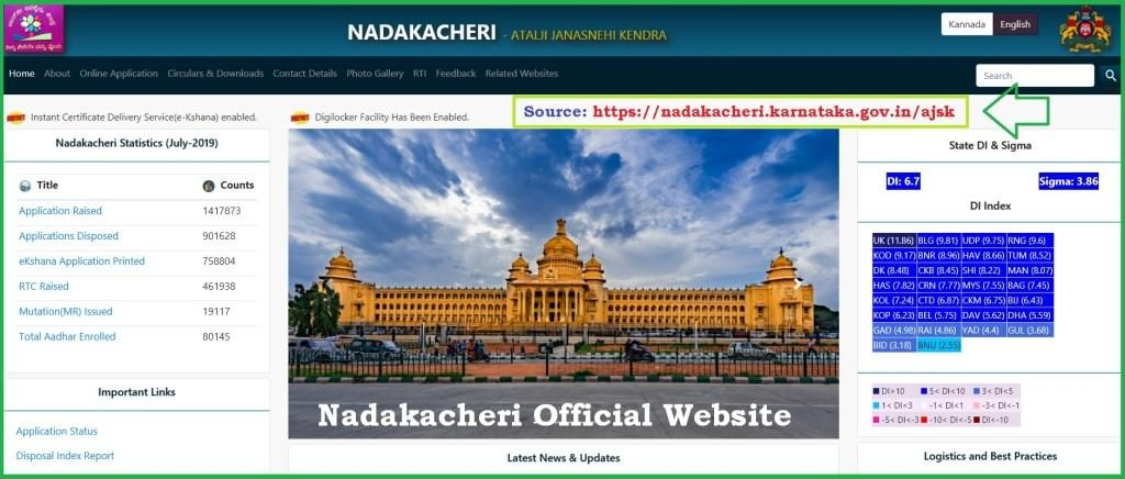 NadaKacheri : Karantaka Cast Certificate and Citizen Services Portal
