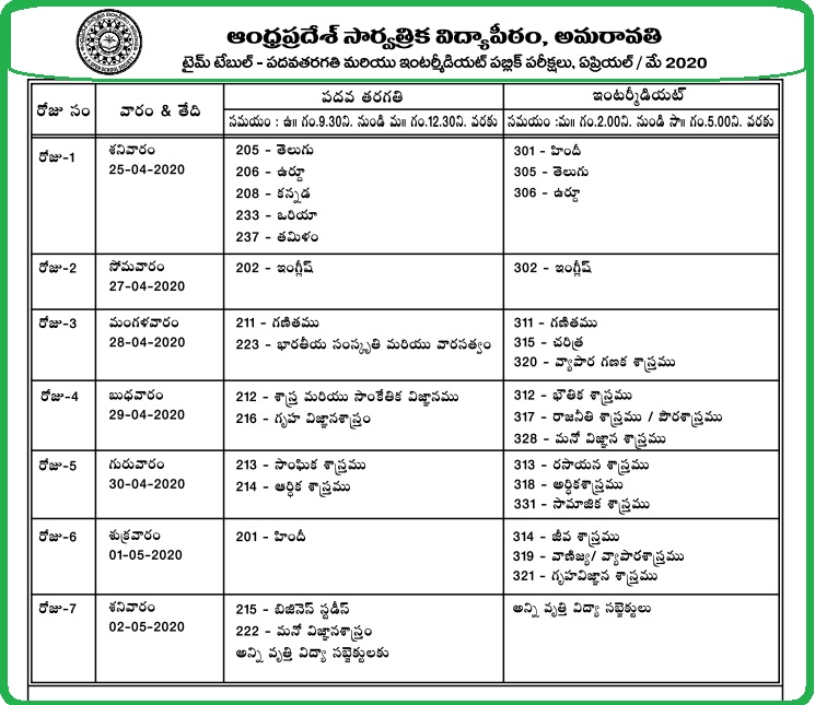 AP Open Schools Intermediate and SSC Time table 2020